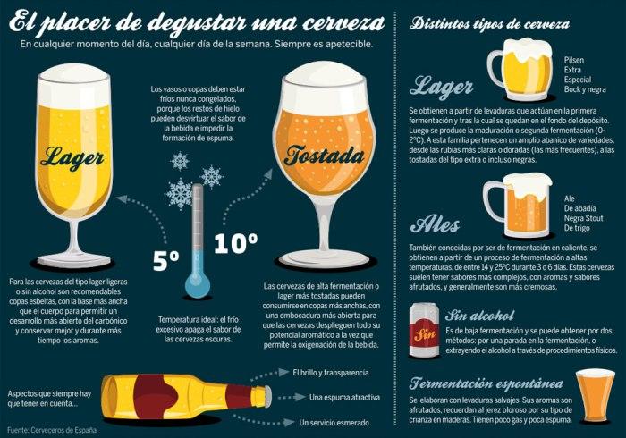 Desgustar-cerveza-portal-del-chacinado2