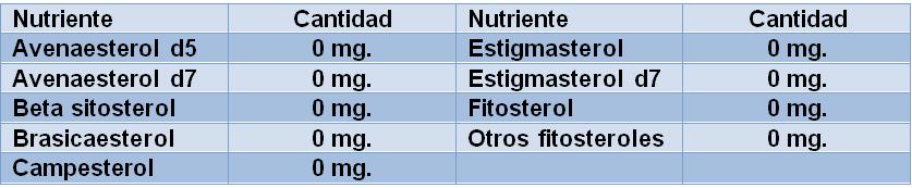 Tabla-de-información-fitosteroles-del-chorizo-El-Portal-del-Chacinado
